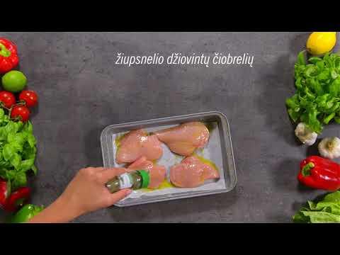Itališki vištienos kepsneliai su pomidorais - LIDL receptai