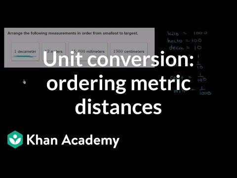 Metric Unit Conversions Distance Video Khan Academy