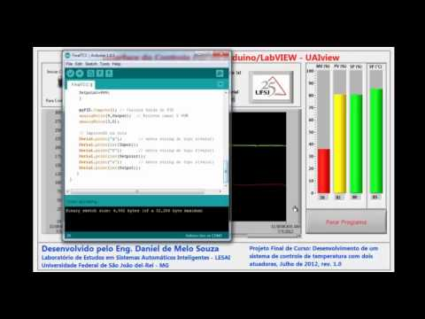 NI LabVIEW Toolkits - National Instruments