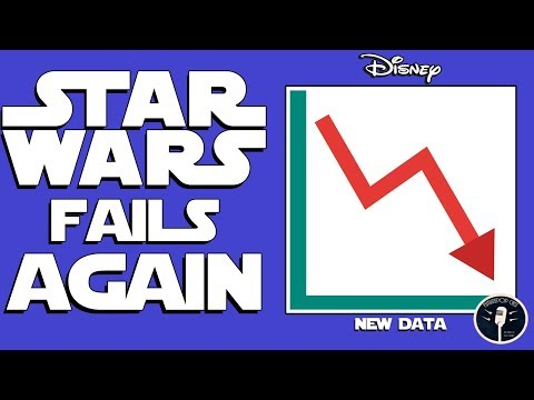 The Star Wars Brand Fails Again