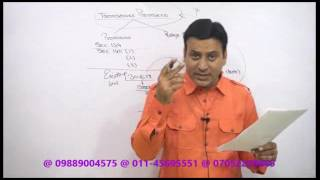GST : 2017 : Transitional Provisions : Lecture 1 : Goods & Ser...