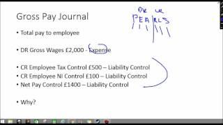 Payroll Basics - Wages Journals