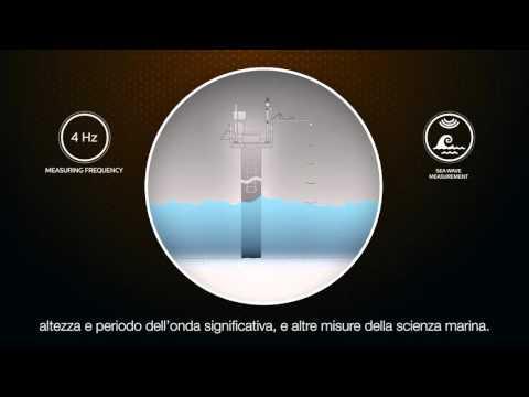 CAE | Idrometro Radar LPR