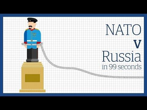 Russia vs Nato | Guardian Animations