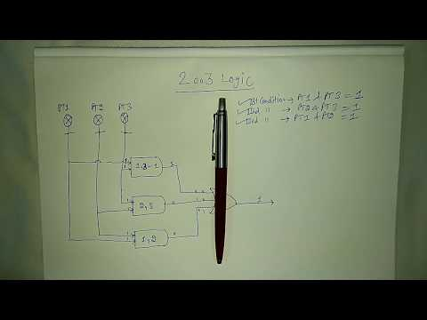 2 out of 3 (2oo3) Logic Diagram study in Hindi | Instrument Guru