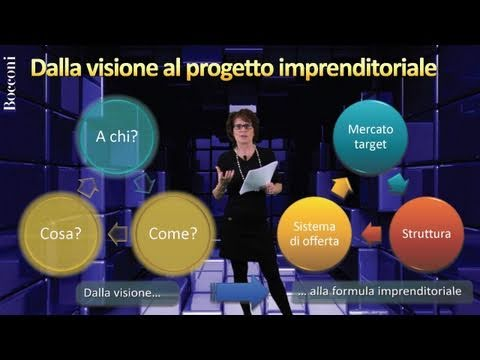 business planning - Un video della Professoressa Cinzia Parolini che Illustra come impostare un Business Plan. Nella prima parte vengono illustrate le finalit di un business pl...