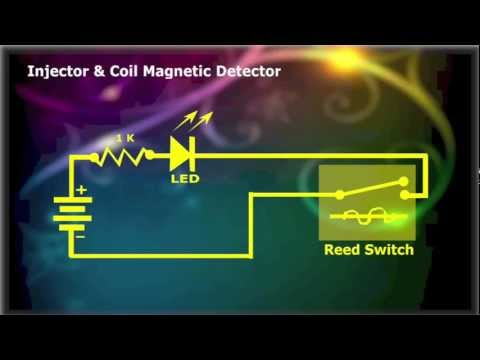 Injector & Coil Magnetic Detector