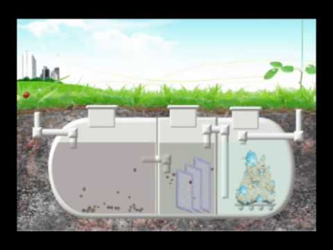 Tanque Septico Avanzado - Advanced Septic Tanks