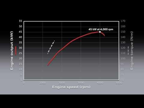 AUDI 2001 1.2l R4 TDI 45kW