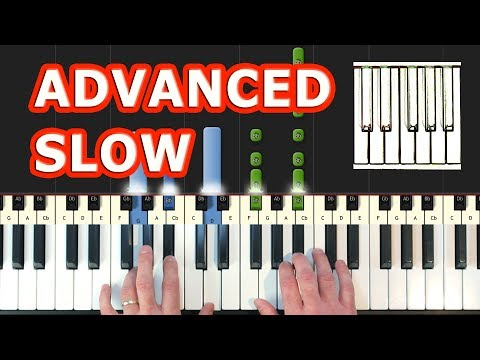 michael myers halloween theme piano tutorial synthesia slow