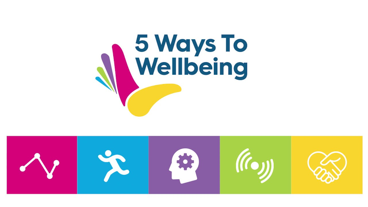 Video: 5 Ways to Wellbeing - How Do You connect?