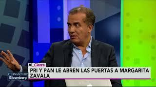 Video ¿A quién beneficia más renuncia de Margarita Zavala a su candidatura? MP3, 3GP, MP4, WEBM, AVI, FLV Juni 2018