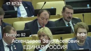Заур Аскендеров выступил на пленарном заседании ГД