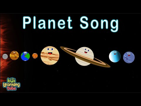 Solar System/Solar System Song/Planets Song for Kids/8 Planets