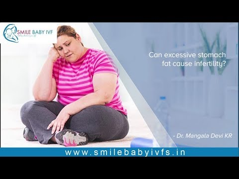 Obesity and Infertility | Treatment for Infertility in Bangalore | Fertility Clinic India