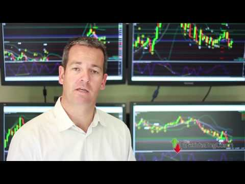 Understanding margin and leverage in forex