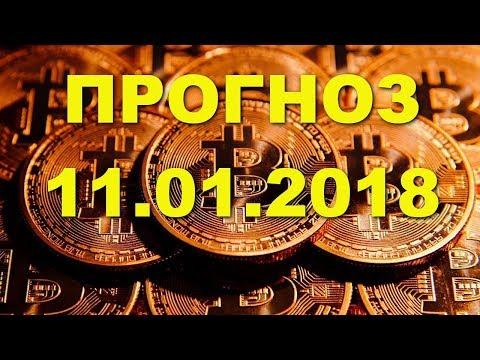 BTC/USD — Биткойн Bitcoin прогноз цены / график цены на 11.01.2018 / 11 января 2018 года