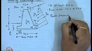 Mod-01 Lec-23 Design of Retaining Wall