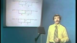 Lec 12 | MIT RES.6-008 Digital Signal Processing, 1975