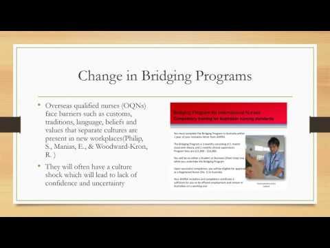 Intercultural Communication Powerpoint 21