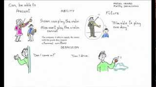 Modal verbs for ability and permission, I can, I am able to
