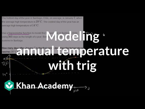 Trig word problem: modeling annual temperature (video) | Khan Academy