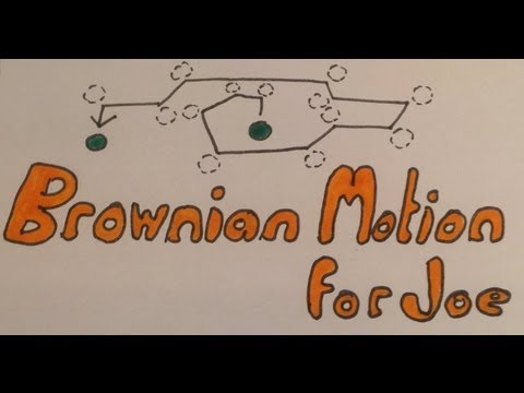 The random walk of Particles: Brownian Motion