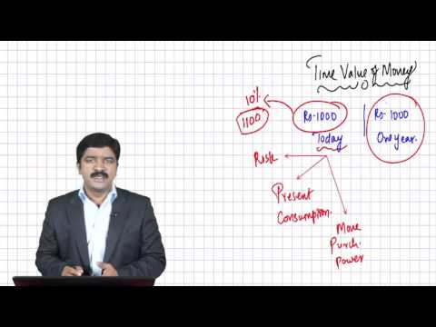 Time value of money  Introduction (видео)