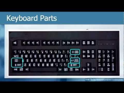 Computer Keyboard - Test Your Internet Speed : http://internetzpeed.blogspot.com/ Learn how to use