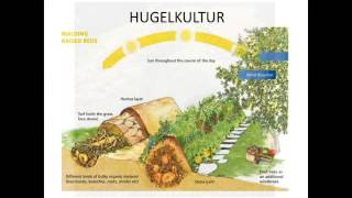 Permaculture:  An Introduction PART 6