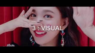 Video TWICE RANKING IN DIFFERENT CATEGORIES MP3, 3GP, MP4, WEBM, AVI, FLV April 2019