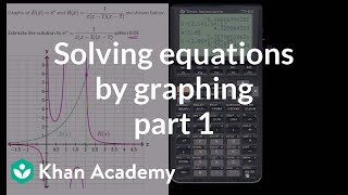 Estimating a solution to nonlinear system with calculator | Algebra II | Khan Academy