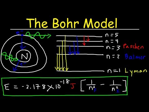 Bohr Model of the Hydrogen Atom, Electron Transitions, Atomic Energy Levels, Lyman & Balmer Series