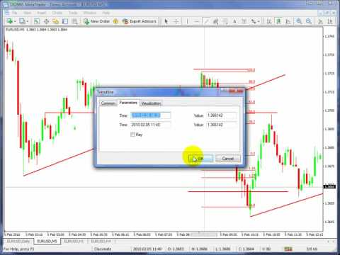 Forex Trading made simple Fibonacci Trend line breaks Support and Resistance currency trading