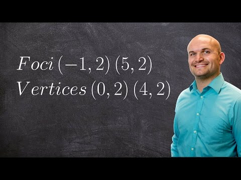 Pre-Calculus Writing the equation of a hyperbola given the focus and vertices