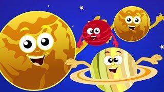 Planet lagu   belajar planet nama   tata surya sajak   pendidikan video   Planets Song in Indonesian