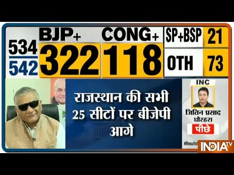 Lok Sabha Election Results 2019 LIVE | BJP Leads In Rajasthan With All 25 Seats