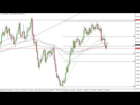 AUD/USD Technical Analysis for March 13 2017