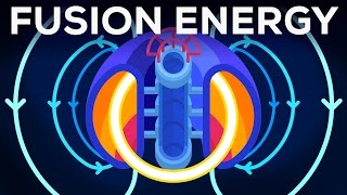 Download Youtube: Fusion Power Explained – Future or Failure