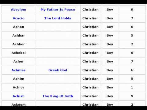 Lucky Christian Baby Boy Names With Meanings