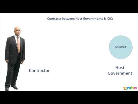 How to make a production sharing agreement - international agreements
