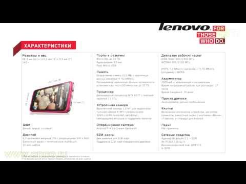 Видео - Планшет Lenovo ThinkPad Tablet 2 N3S25RT