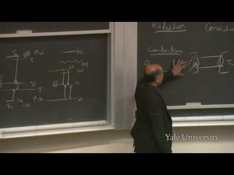 21. Thermodynamik