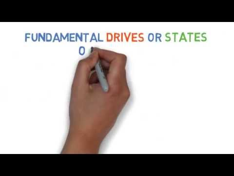 Fundamental drives or states of the being