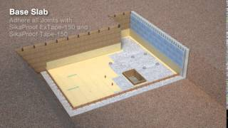 SikaProof® A - the new generation of Waterproofing Membrane