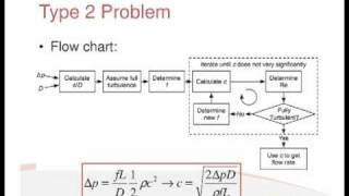 Fluids Lecture 2.3 - Turbulent Flow (S2)
