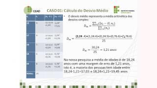 Videoaula   Estatística Aplicada a Administração