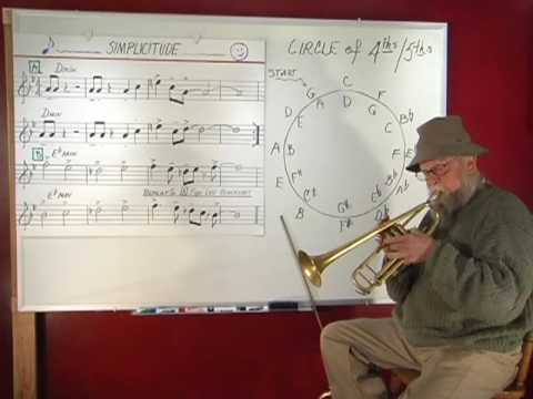 Explaining the basic jazz language online metal music video by WILLIE THOMAS