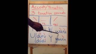 Learn proper pronunciation