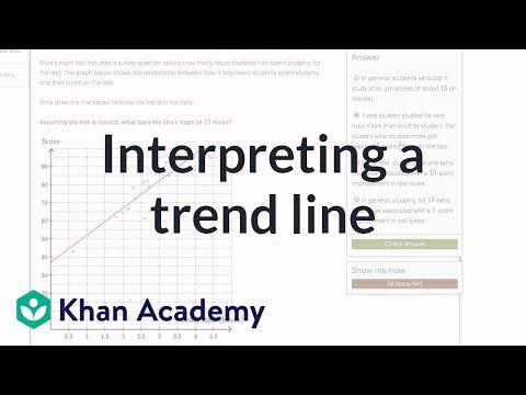 Interpreting A Trend Line Video Khan Academy